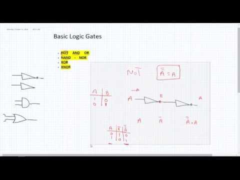 شرح كامل ومبسط للبوابات الالكترونية  Basic Logic Gates(1)