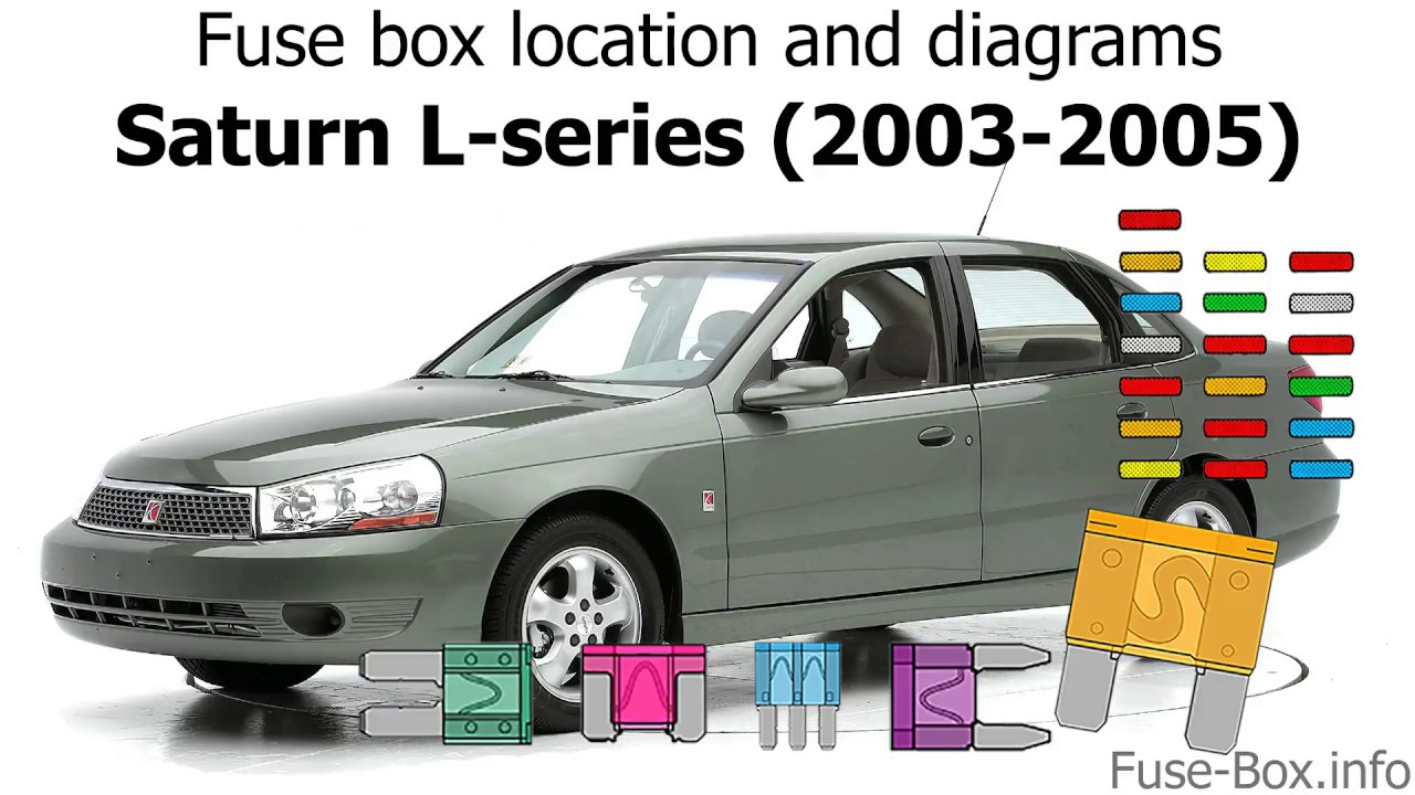 Fuse Box Location And Diagrams  Saturn L
