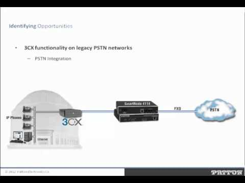 Complete Turn-Key IP PBX Solutions