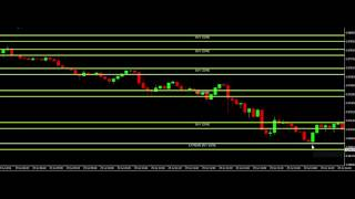 Extreme Zone strategy   29/07/2016   Platinum Trading Systems   Forex Trading