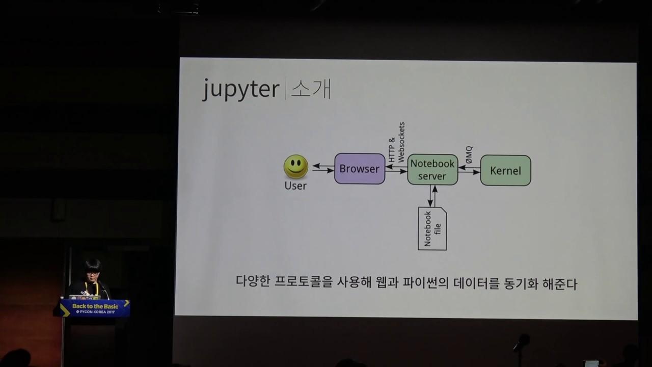 Image from 이한: 알고리즘 시각화 라이브러리 ipytracer 개발기