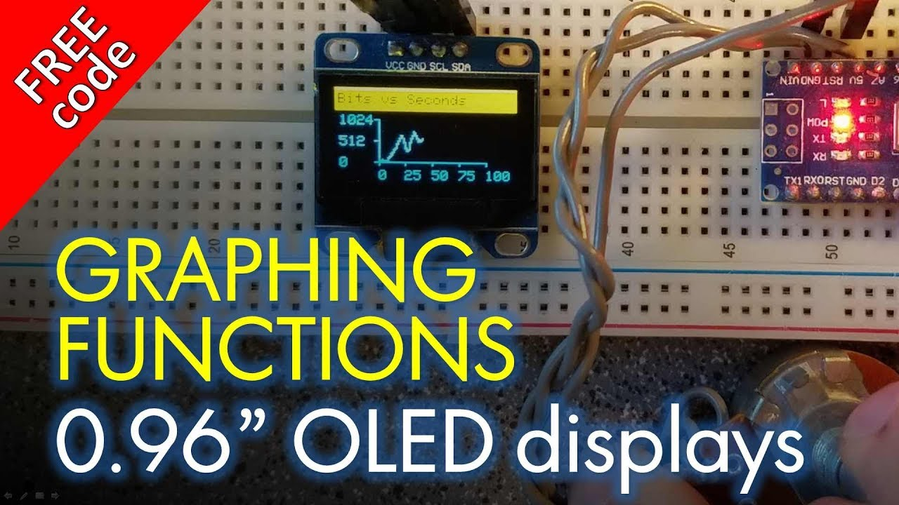 FREE Functions to draw graphs on OLED displays