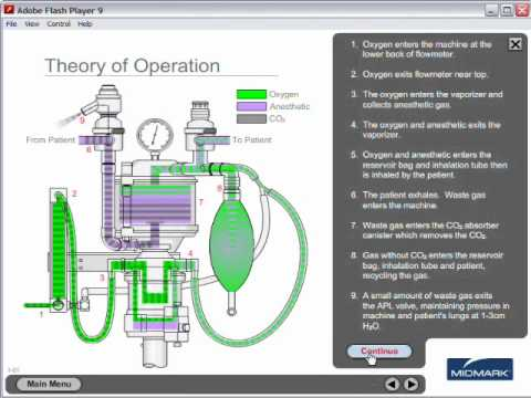 Matrx VMS Ahesia Machine  Theory of Operation  YouTube