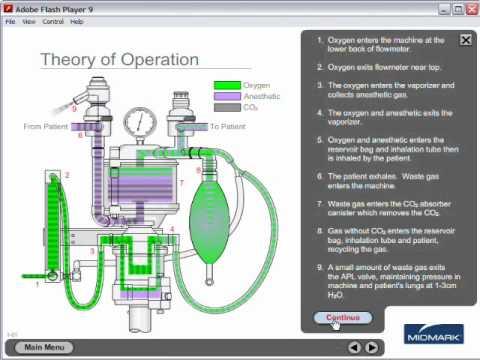 Matrx VMS Anethesia Machine - Theory of Operation - YouTube