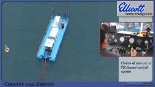 Ellicott Dredges: Cutterhead Dredge Animation - The word for dredge is Ellicott