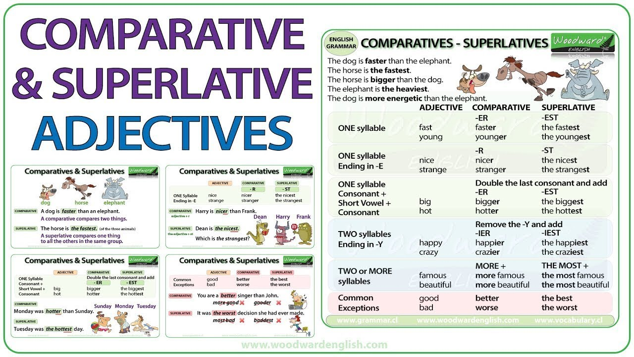 Comparative And Superlative Adjectives  English Grammar Lesson  Youtube