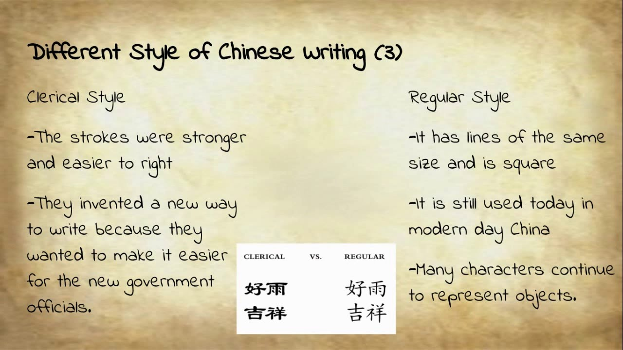 Ancient China Chinese Writing Youtube