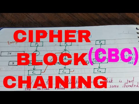 Cipher Block Chaining|Cipher Block Chaining Mode|Cipher Block Chaining Example|Cipher Block Modes