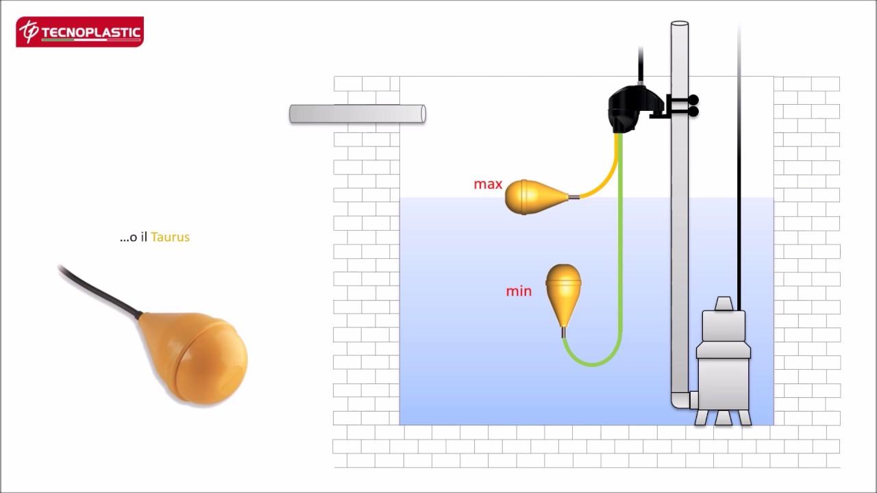 Schema Elettrico Galleggiante Serbatoio : Tecnoplastic snake regolatore di livello elettronico