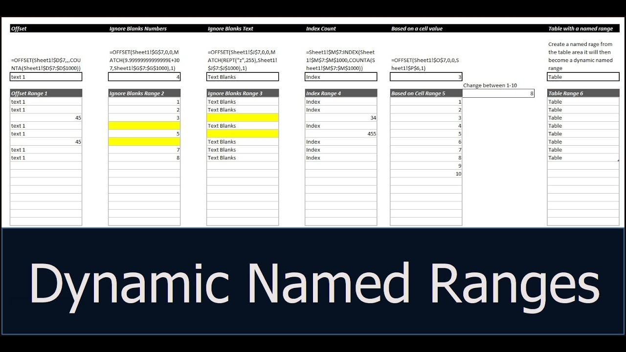 Dynamic named ranges 6 different types excel 2013 youtube dynamic named ranges 6 different types excel 2013 ccuart Images