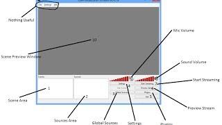 Як налаштувати Open Broadcaster Software?