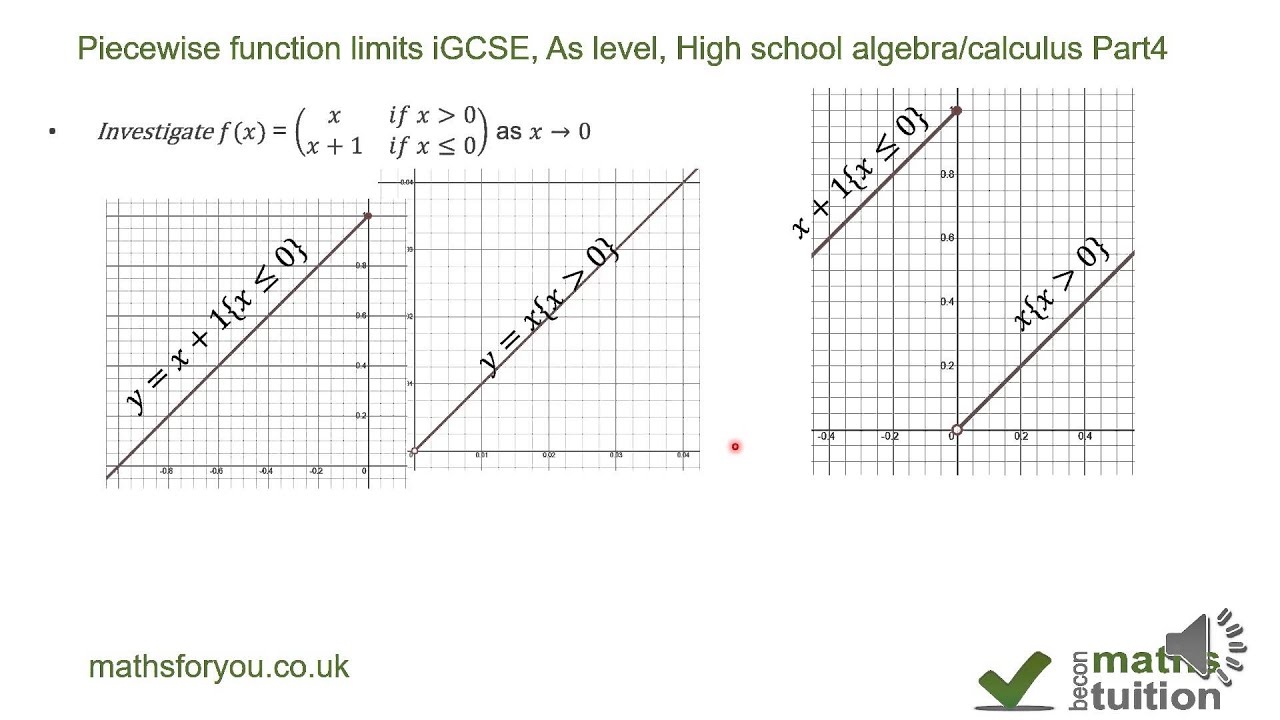 Piecewise function limits iGCSE As level High school algebra – Worksheet Piecewise Functions Algebra 2 Answers