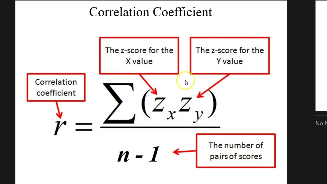 How to find the correlation coefficient by hand