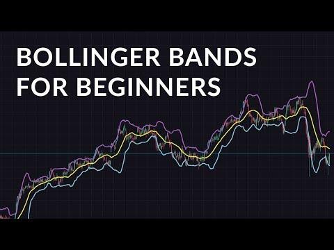 Bollinger bands success