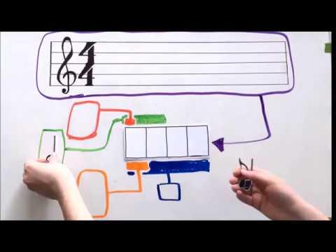 Music Theory Basics for Choir Folks