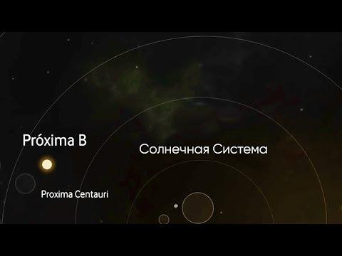 ПРОКСИМА ЦЕНТАВРА B,  БЛИЖАЙШАЯ К ЗЕМЛЕ ЭКЗОПЛАНЕТА
