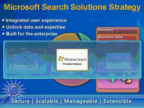 Microsoft Search Solutions to Find, Use, and Share Information Level 100