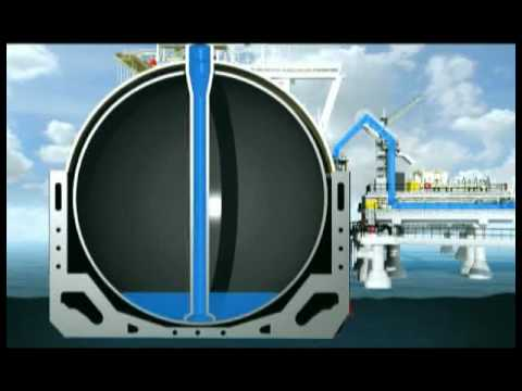 Sakhalin-2 Project_LNG Production_3D.mpg
