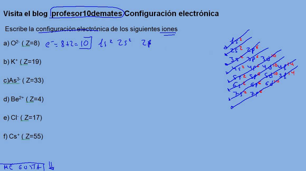 configuracin electrnica iones trucos 04 ejercicios resueltos youtube
