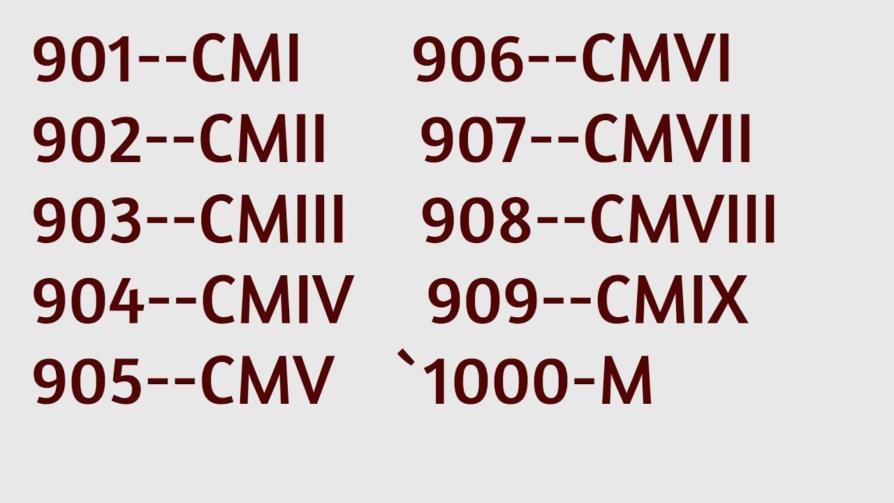 ROMAN ANK 901 TO 1000 || Roman Numerals (901-1000) रोमन अंक 901 से 1000 तक ||  Roman Number