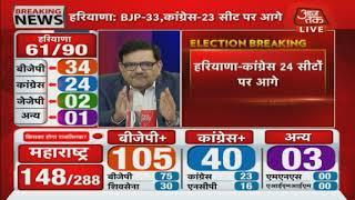 Maharashtra Results: महाराष्ट्र में भाजपा बहुमत की ओर, NCP-कांग्रेस का सबसे बुरा दौर