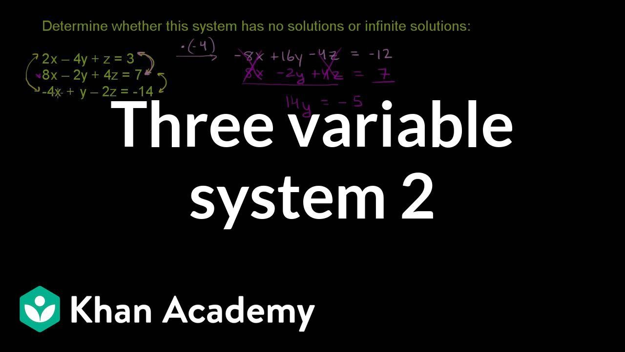 Solutions to three variable system 2 | Algebra II | Khan Academy