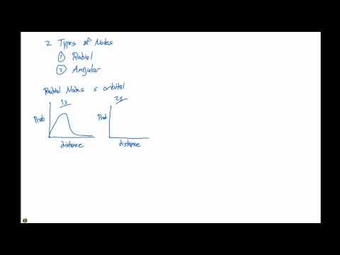 9 4 Quantum Mechanics and Chemical Bonding