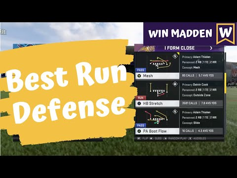 EASY! Best Run Defense With GREAT Coverage In Madden 20!!! [PART 1]