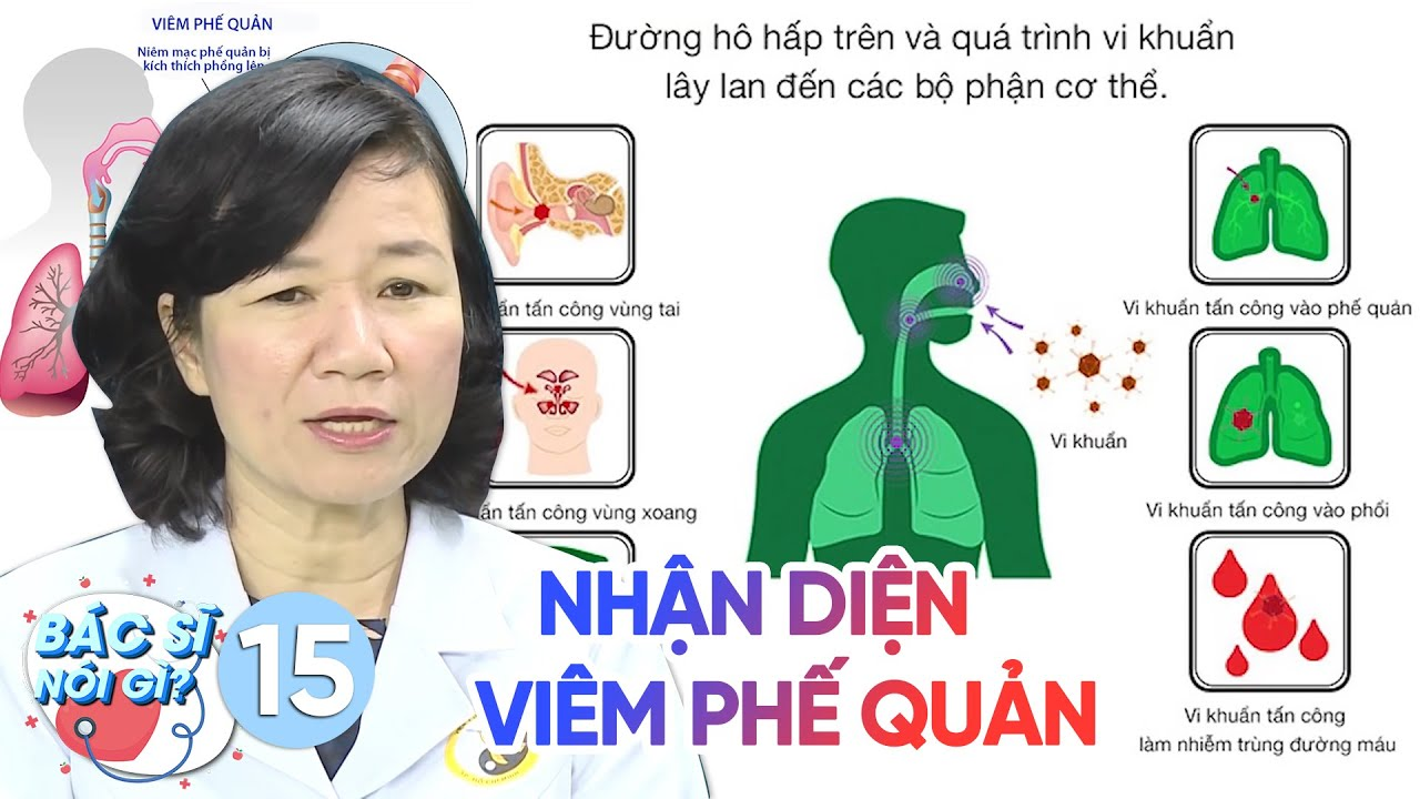Bác Sĩ Nói Gì | Tập 15: Nhận diện viêm phế quản giữa đại dịch viêm đường hô hấp cấp