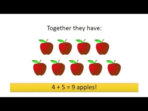 Vote No on : Addition Basic Math For Kids, Educational Videos