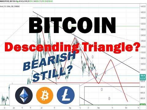 Descending Triangle?  Bitcoin Litecoin Ethereum Market Update Technical Analysis 8/30/19