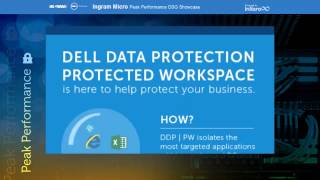 Infographic: Preventing Malware Attacks with Dell Data Protection | Protected Workspace