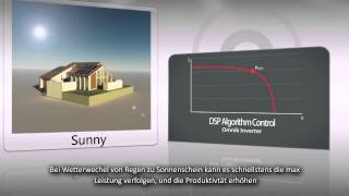 Omnik Solar Inverter TL2 Pioneer EN/DE