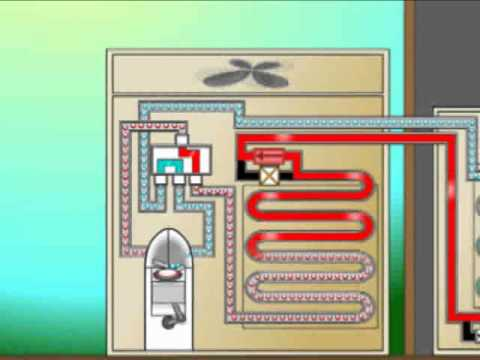 How Does a Heat Pump Work? - YouTube