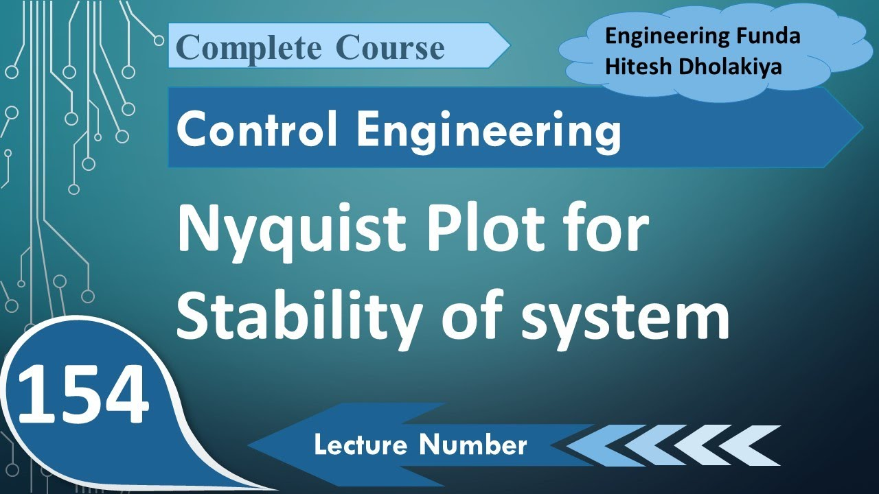 Nyquist Plot for Stability of system