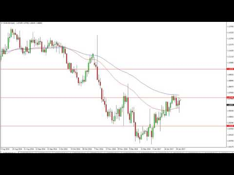 EUR/USD Technical Analysis for January 31 2017 by FXEmpire.com