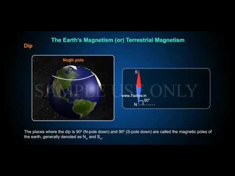 THE EARTH'S MAGNETISM OR TERRESTRIAL MAGNETISM   YouTube 360p