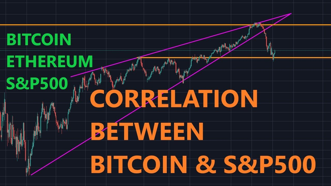 Good Level To Short Bitcoin!  Technical Analysis! Ethereum S&P 500 2