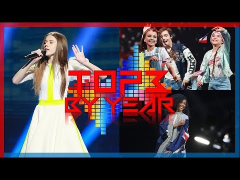 Junior Eurovision 2003-2018 - Official TOP3 By Year