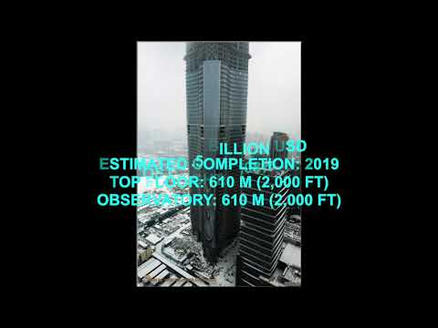 Wuhan Greenland Center 2087ft 125 fl Update! February 2018