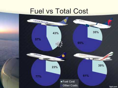 avm 301 - FUEL COST CASE - GROUP 3