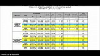 EUROPE RADIATION & LINKS FOR FORECASTING/DATA 12.13.2011