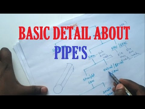 Piping | Pipe Classification | Pipe Schedule