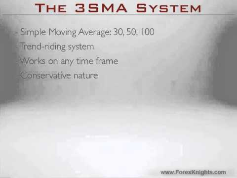 Hector Deville Trend Riding 3sma System Youtube