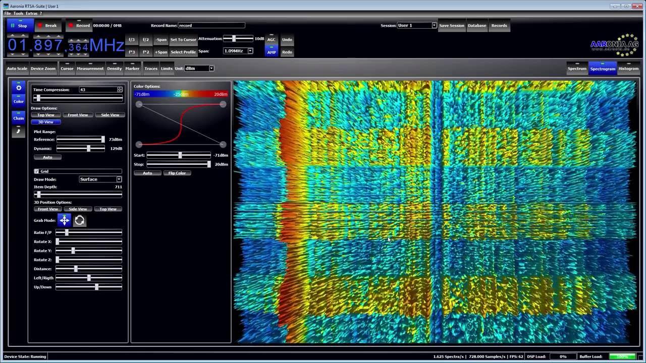 USB Spectrum Analyzers | PC Based Spectrum Analyzer 1Hz - 20GHz