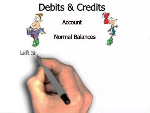 Debits and Credits Tutorial