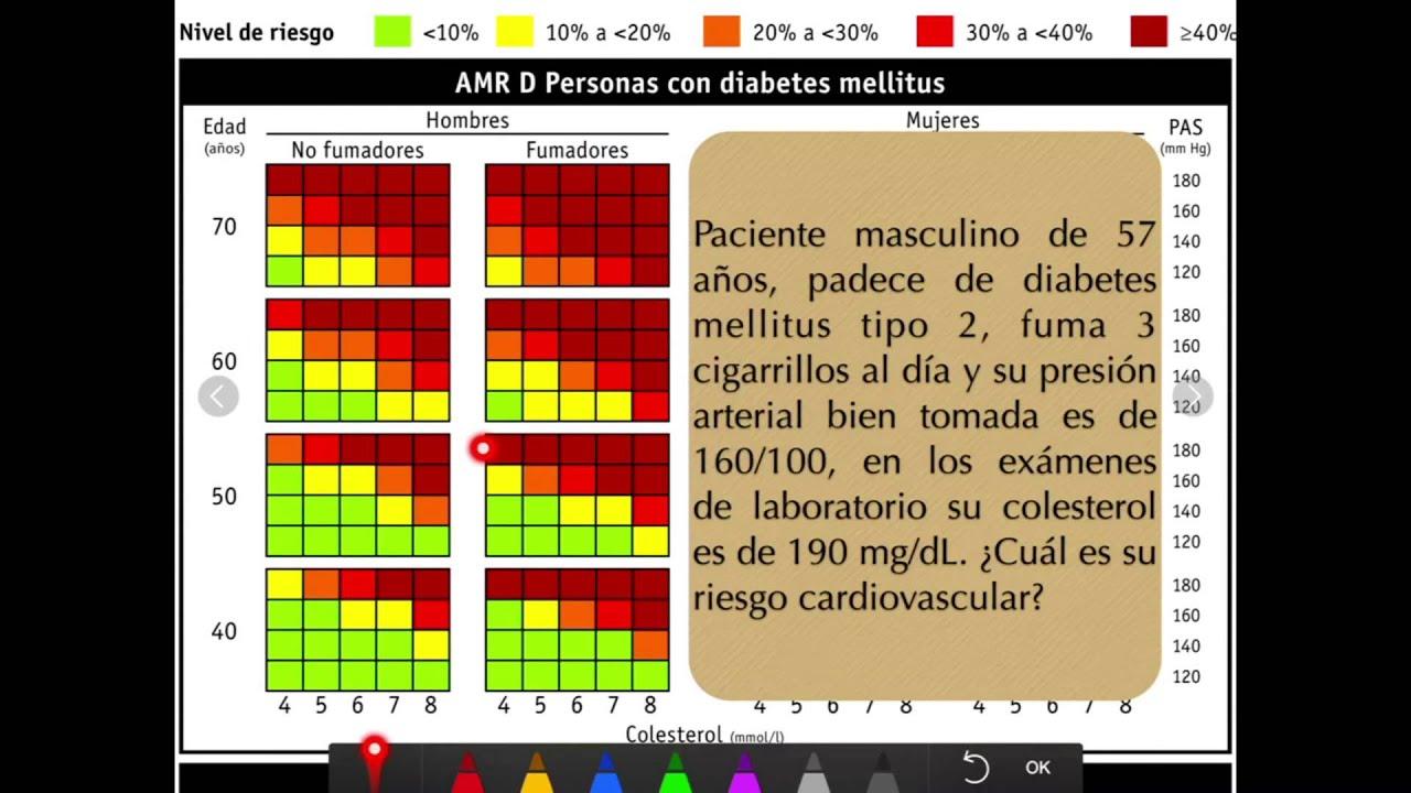 evaluación del riesgo cardiovascular de diabetes