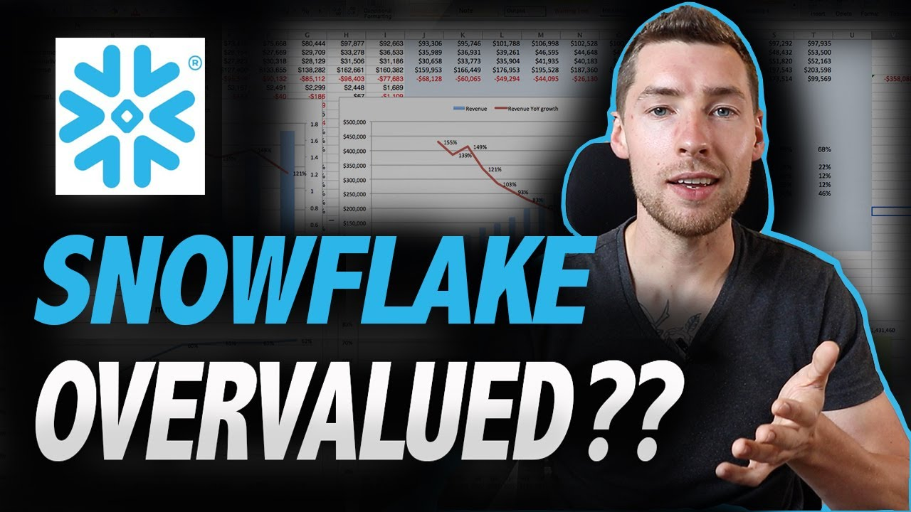 Snowflake Stock Valuation and Analysis ...
