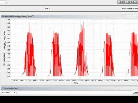 Water Monitoring Software using T-Chain