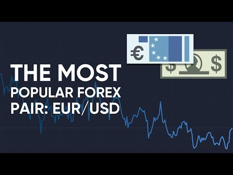 What Is The EUR/USD Forex Pair And How Can You Trade It?